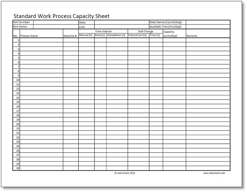 Standard Work Process Capacity Sheet Template
