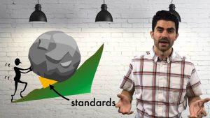 Standardization & Kaizen