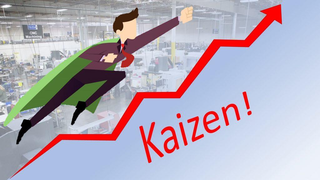 Kaizen Best Practices