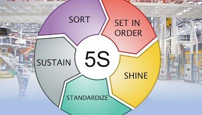 5S Productivity
